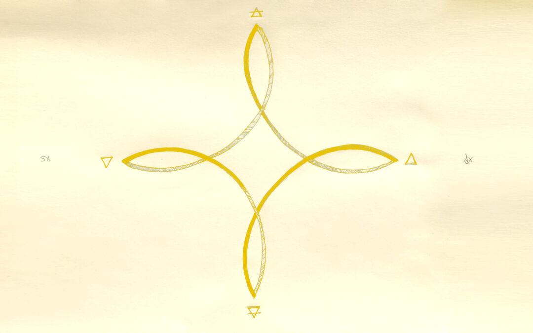 Meditation of Cardinals  |  Meditazione dei Punti Cardinali